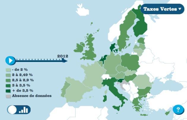 Europe taxes vertes